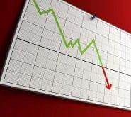 Failing Graph